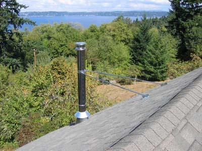 Chimney Roof Repairs Chimney Cap Chimney Flashing